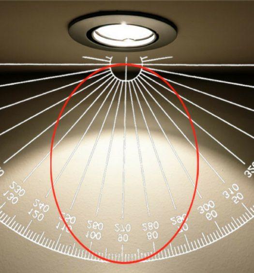 Esempio di una curva fotometrica