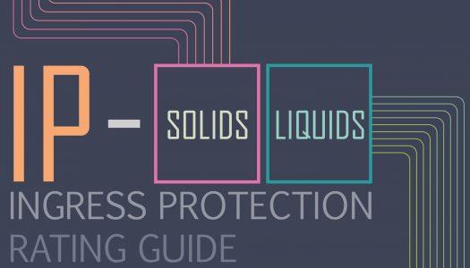 Il significato della sigla IP nel grado di protezione delle lampade