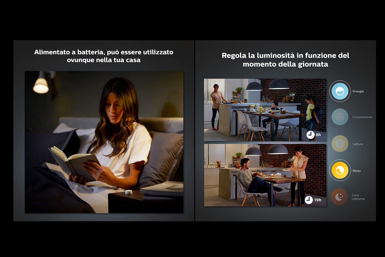Hue Smart Button di Philips è personalizzabile